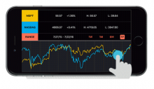 charts within the Sonify application as pictured on an iPhone screen in landscape position