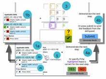 screenshot of the multi step process of building the tutoring system